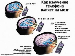Вред сотового телефона на кожу и здоровье человека